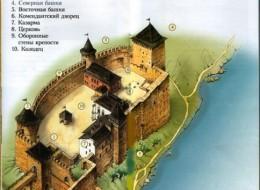 Хотинська фортеця - один з найдавніших і найвеличніших замків України (7)