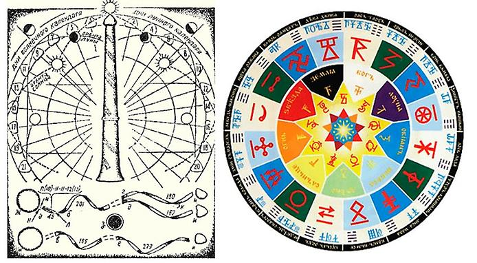 Старовинний руський (слов'янсько-арійський) календар: