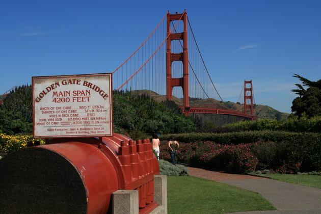 Міст «Золоті Ворота» візитка картка США та символ Сан-Франциско (8)