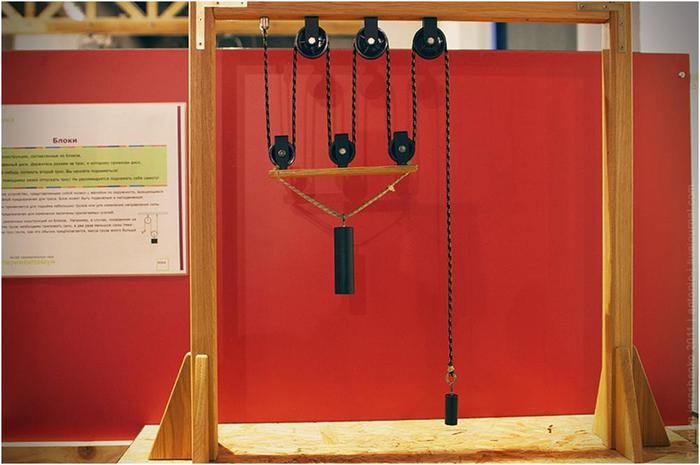 Цікаві науки в музеї «Експеріментаніум» (6)