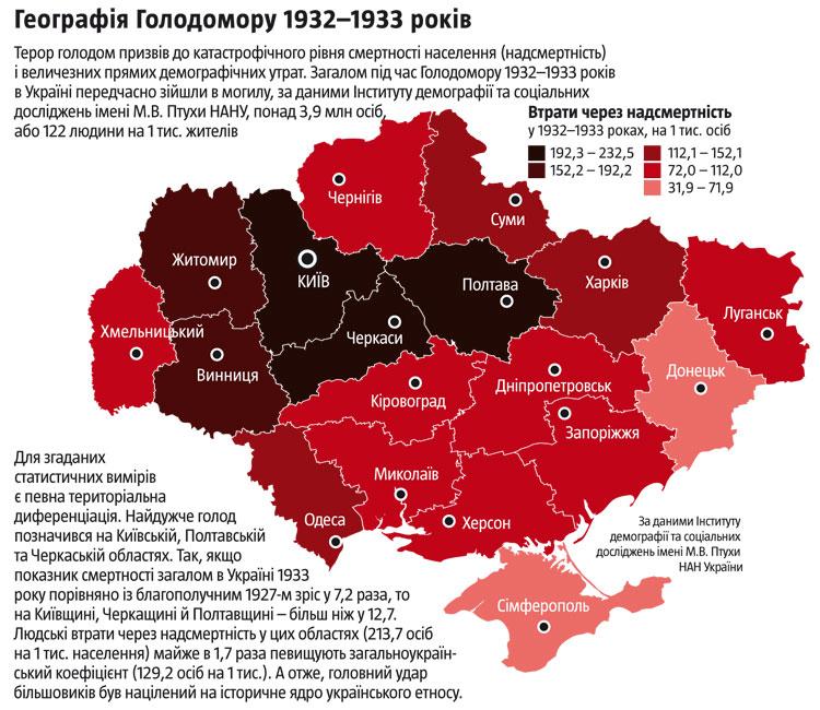 Голодомор 1932-1933. Інфографіка (ВІДЕО), фото-2