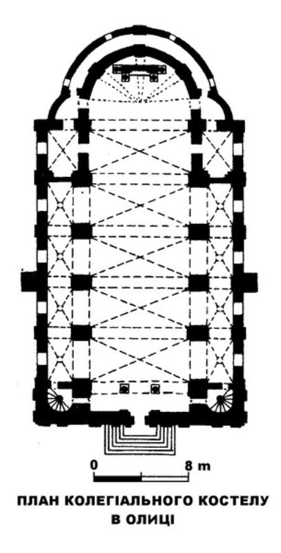 План костелу