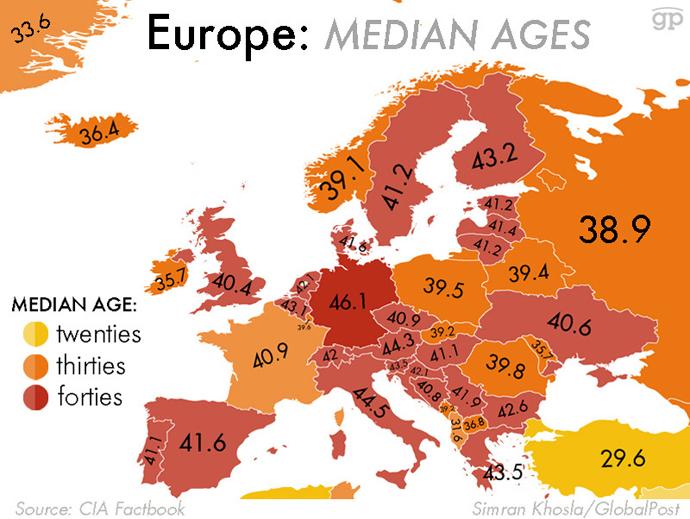 Середній вік у Європі