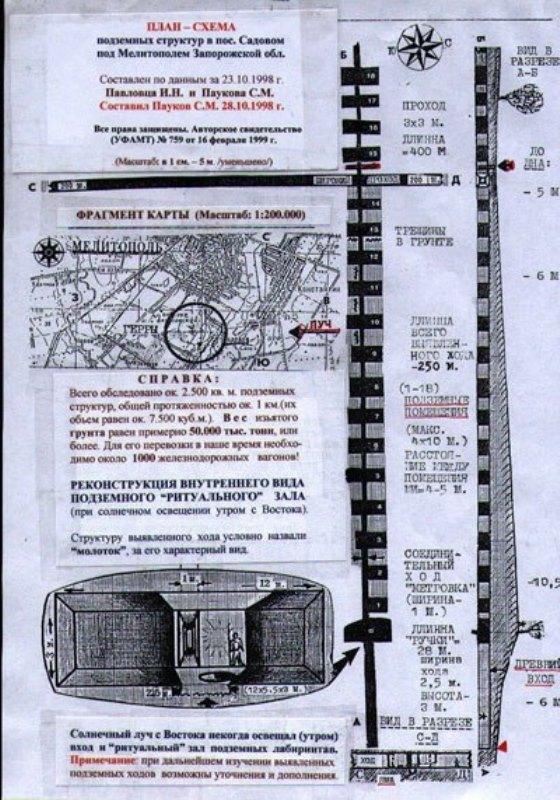 План-схема підземних структур в сел. Садовому