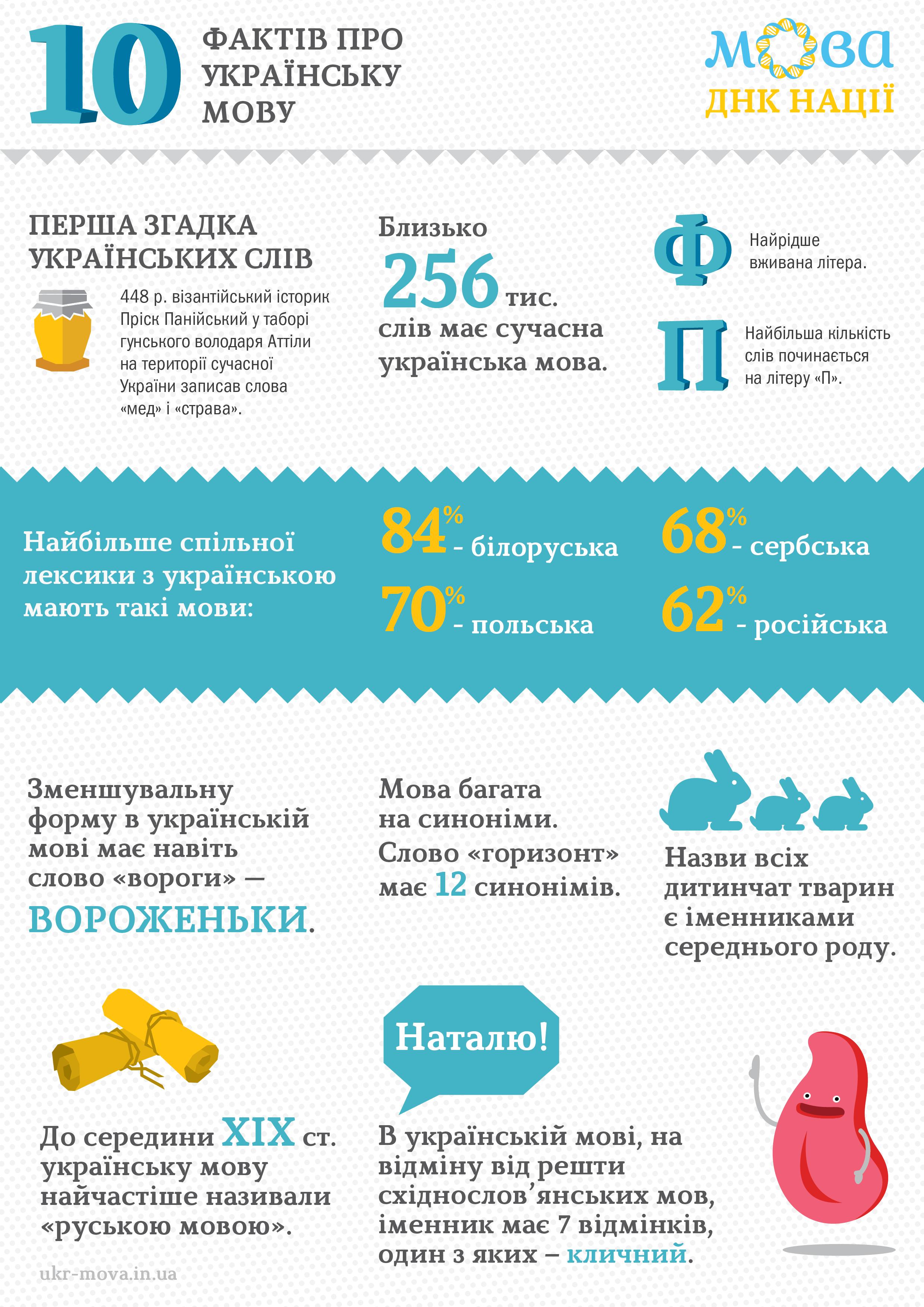 mova_facts_01
