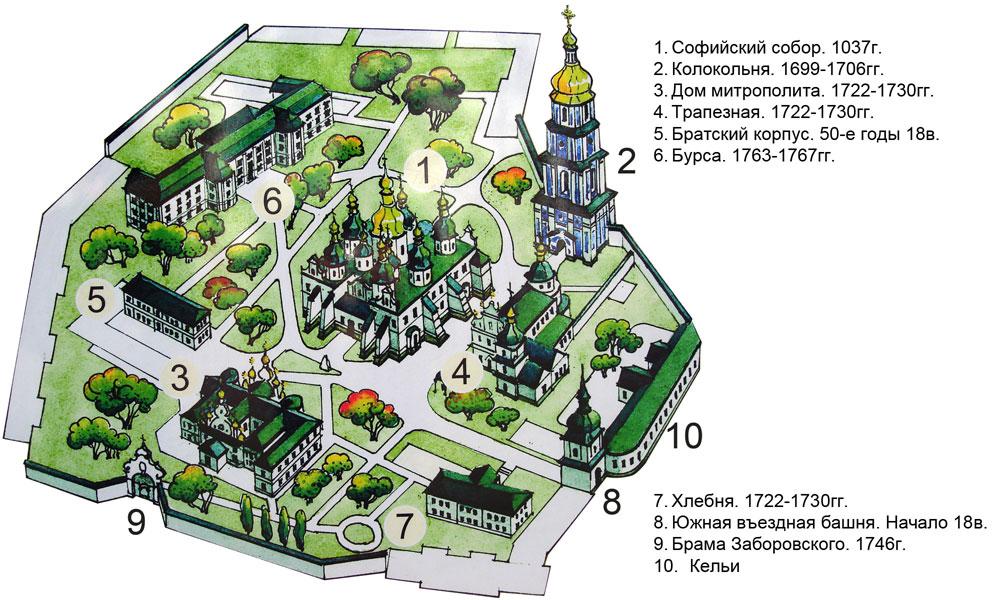 софіївський собор фото
