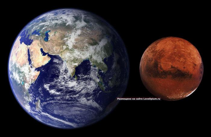 Земля і Марс.