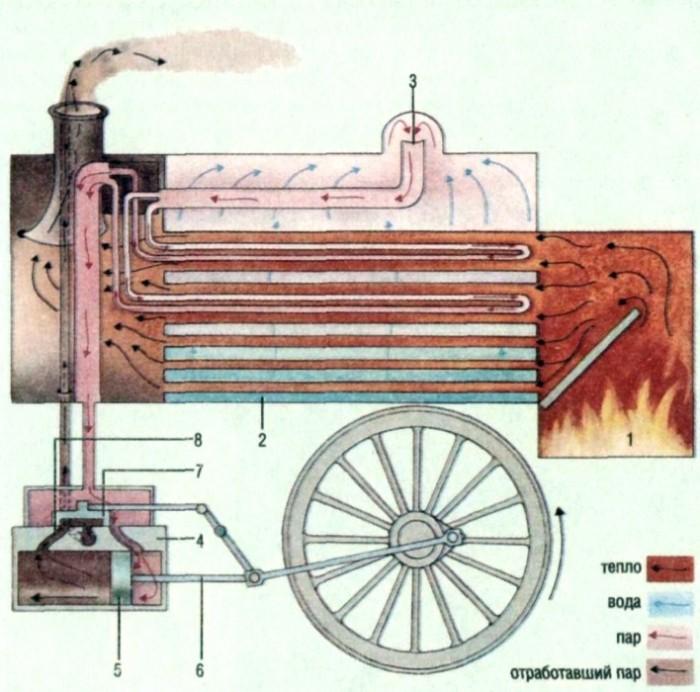 Как сделать двигатель в.с. экономичным 106
